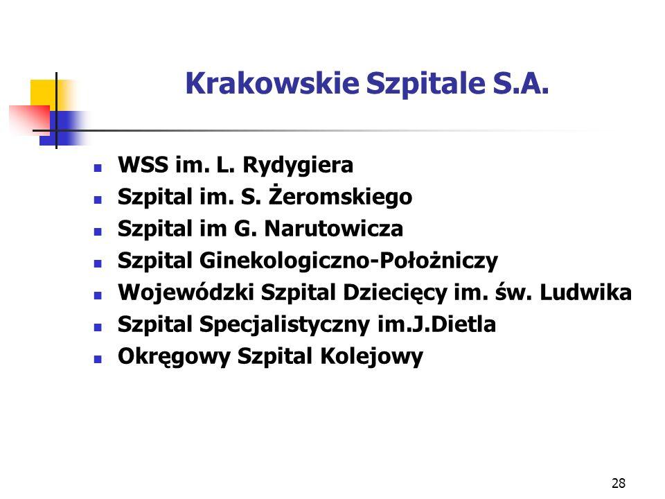 28 Krakowskie Szpitale S.A. WSS im. L. Rydygiera Szpital im. S. Żeromskiego Szpital im G. Narutowicza Szpital Ginekologiczno-Położniczy Wojewódzki Szp