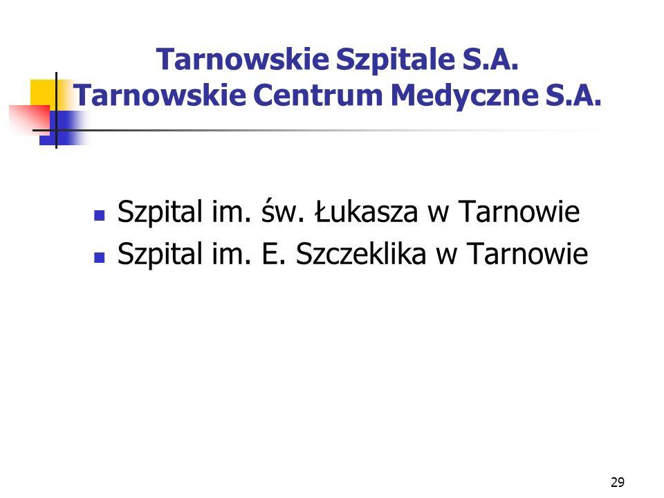 29 Tarnowskie Szpitale S.A. Tarnowskie Centrum Medyczne S.A. Szpital im. św. Łukasza w Tarnowie Szpital im. E. Szczeklika w Tarnowie