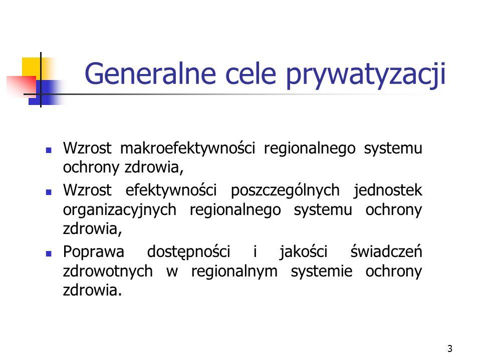 3 Generalne cele prywatyzacji Wzrost makroefektywności regionalnego systemu ochrony zdrowia, Wzrost efektywności poszczególnych jednostek organizacyjn