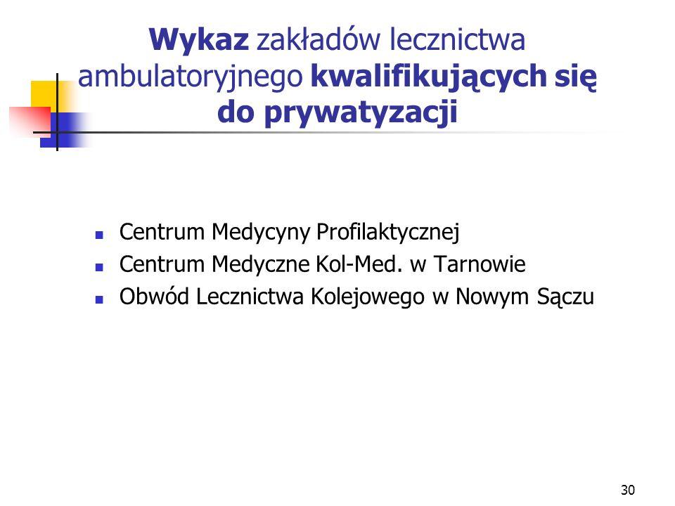 30 Wykaz zakładów lecznictwa ambulatoryjnego kwalifikujących się do prywatyzacji Centrum Medycyny Profilaktycznej Centrum Medyczne Kol-Med. w Tarnowie