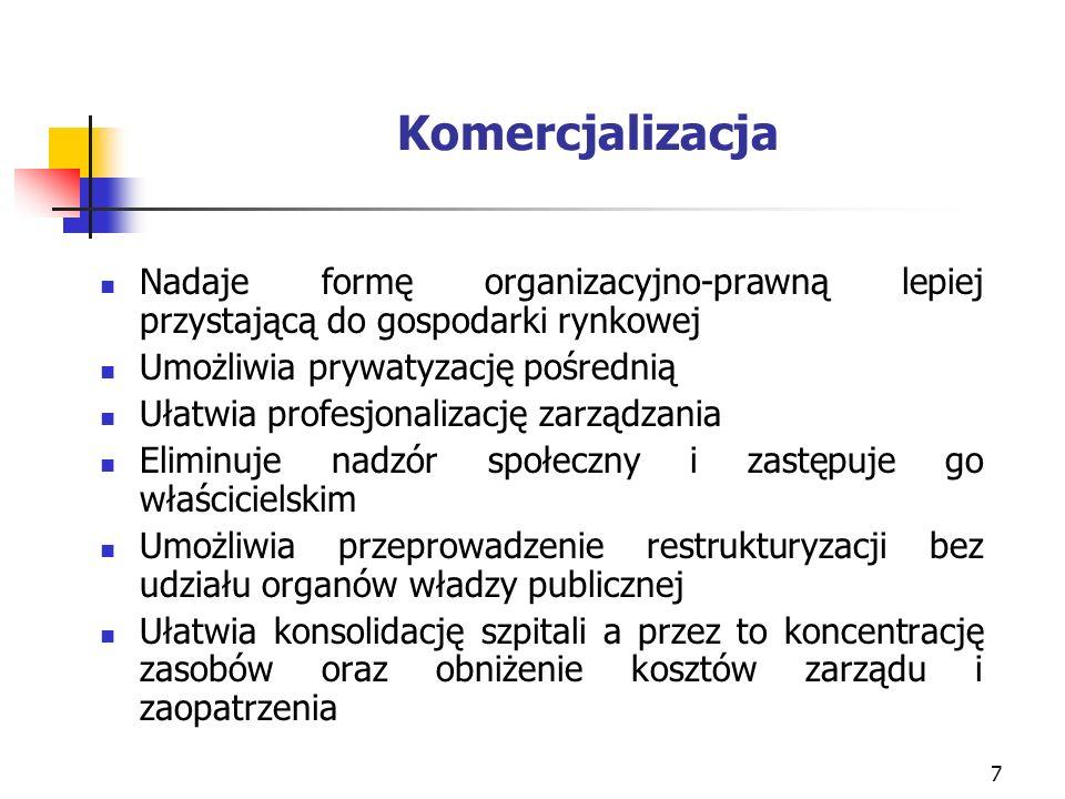 7 Komercjalizacja Nadaje formę organizacyjno-prawną lepiej przystającą do gospodarki rynkowej Umożliwia prywatyzację pośrednią Ułatwia profesjonalizac