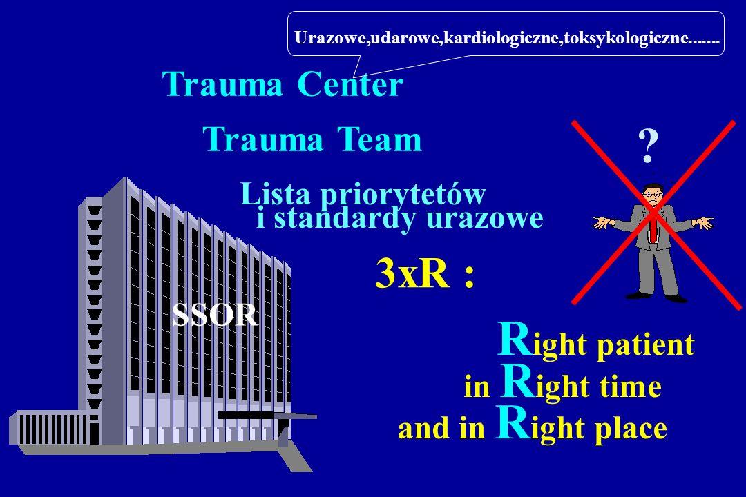 Trauma Center Trauma Team 3xR : R ight patient in R ight time and in R ight place ? Lista priorytetów i standardy urazowe Urazowe,udarowe,kardiologicz