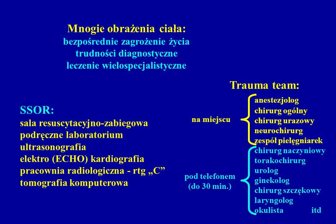 Mnogie obrażenia ciała: bezpośrednie zagrożenie życia trudności diagnostyczne leczenie wielospecjalistyczne Trauma team: anestezjolog chirurg ogólny c