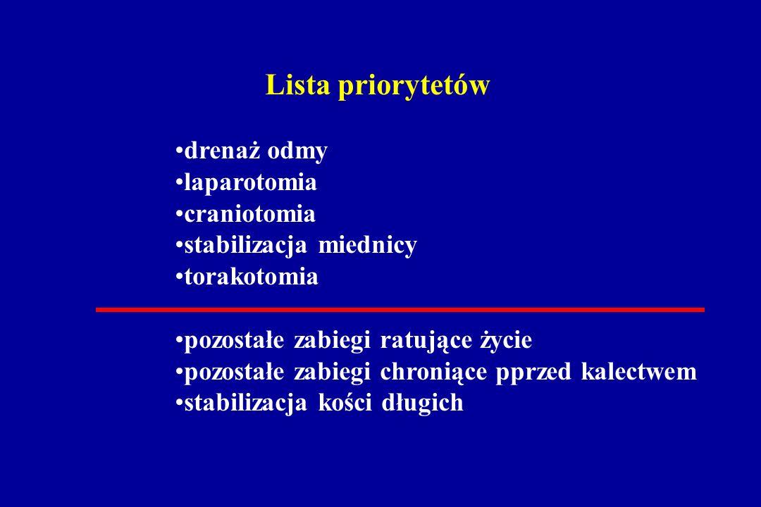 Lista priorytetów drenaż odmy laparotomia craniotomia stabilizacja miednicy torakotomia pozostałe zabiegi ratujące życie pozostałe zabiegi chroniące p