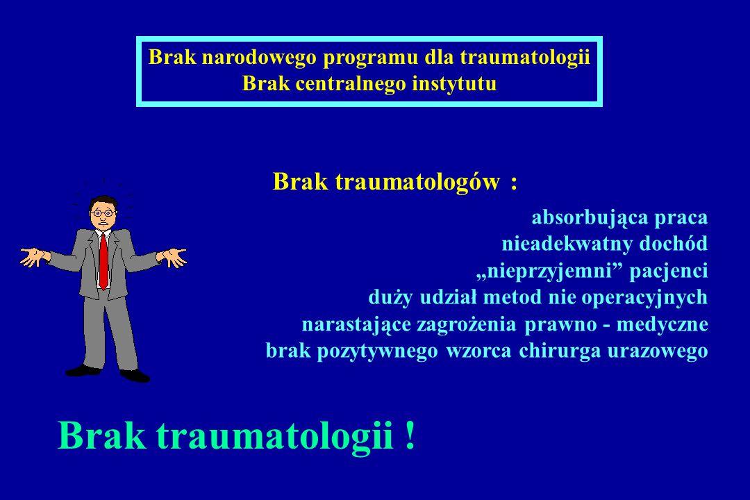 Brak narodowego programu dla traumatologii Brak centralnego instytutu absorbująca praca nieadekwatny dochód nieprzyjemni pacjenci duży udział metod ni