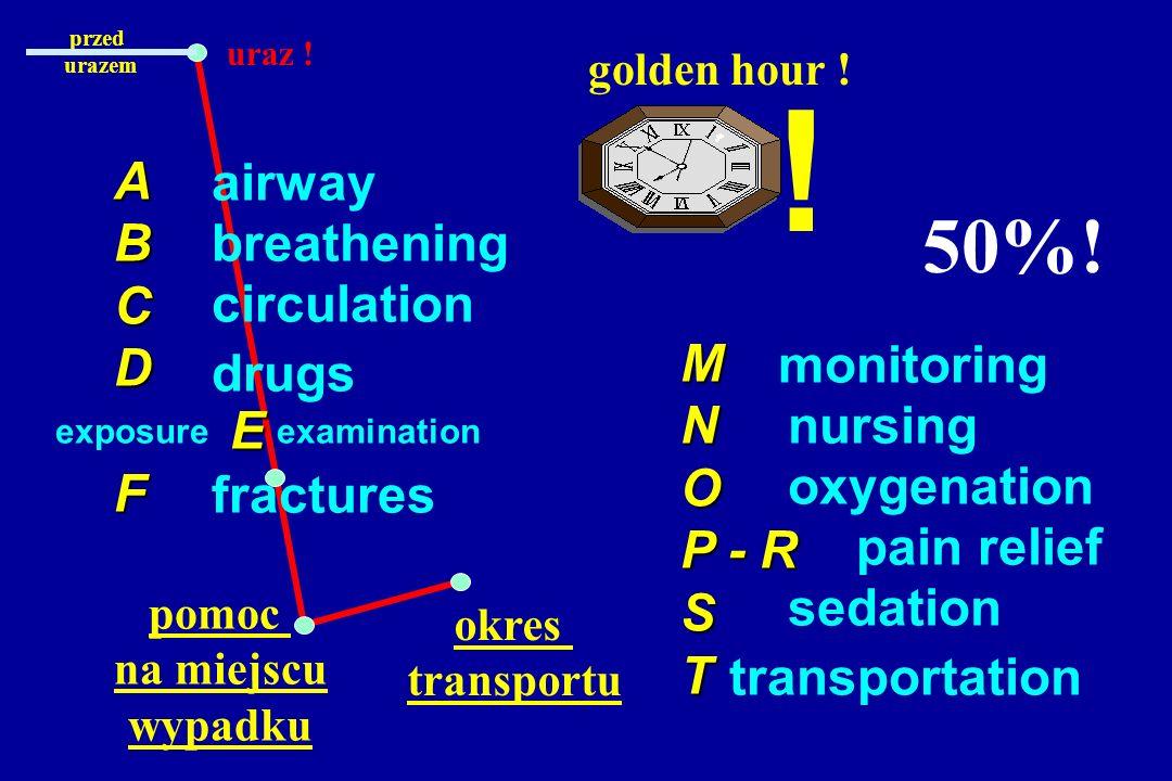 przed urazem uraz ! pomoc na miejscu wypadku okres transportu MNO P - R ST ABCD EF monitoring airway nursing breathening circulation drugs exposure ex
