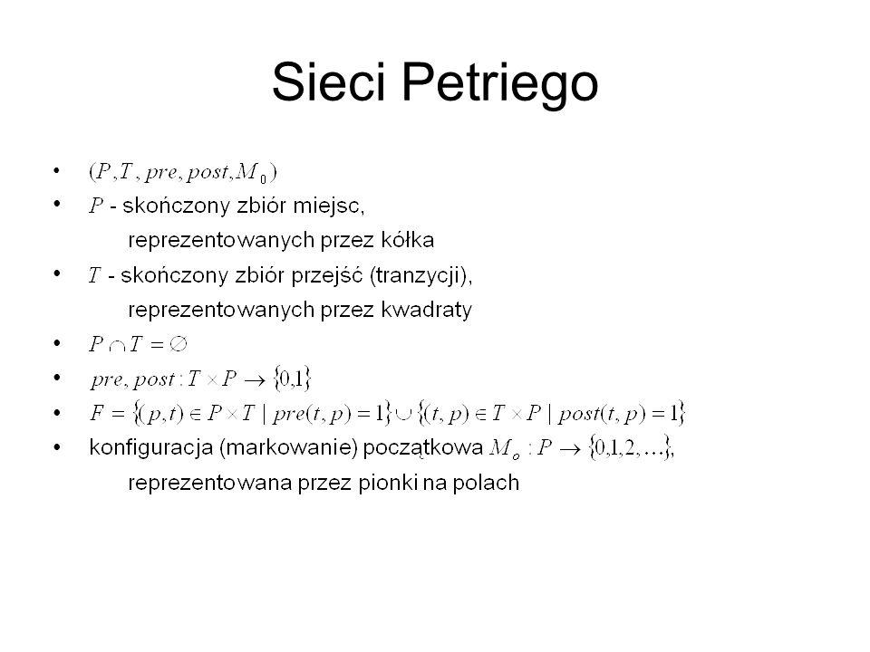 Sieci Petriego