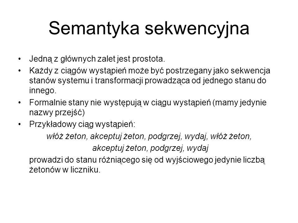 Semantyka sekwencyjna Jedną z głównych zalet jest prostota. Każdy z ciągów wystąpień może być postrzegany jako sekwencja stanów systemu i transformacj