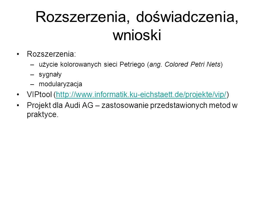 Rozszerzenia, doświadczenia, wnioski Rozszerzenia: –użycie kolorowanych sieci Petriego (ang. Colored Petri Nets) –sygnały –modularyzacja VIPtool (http