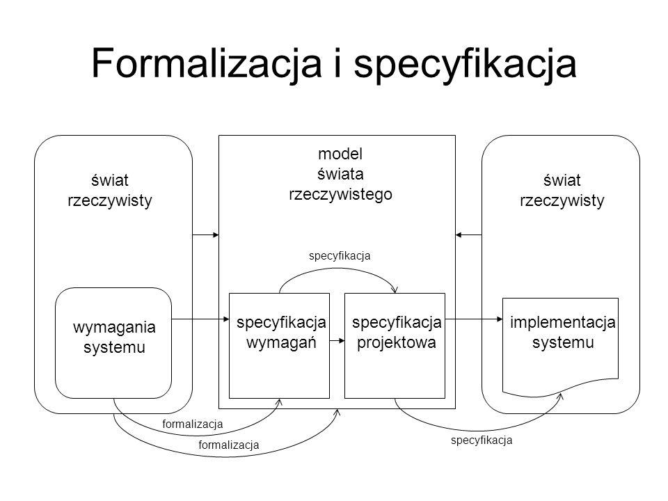 Formalizacja i specyfikacja świat rzeczywisty świat rzeczywisty wymagania systemu specyfikacja wymagań specyfikacja projektowa implementacja systemu m