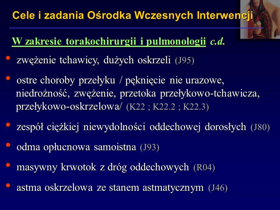 zwężenie tchawicy, dużych oskrzeli (J95) zwężenie tchawicy, dużych oskrzeli (J95) ostre choroby przełyku / pęknięcie nie urazowe, niedrożność, zwężenie, przetoka przełykowo-tchawicza, przełykowo-oskrzelowa/ (K22 ; K22.2 ; K22.3) ostre choroby przełyku / pęknięcie nie urazowe, niedrożność, zwężenie, przetoka przełykowo-tchawicza, przełykowo-oskrzelowa/ (K22 ; K22.2 ; K22.3) zespół ciężkiej niewydolności oddechowej dorosłych (J80) zespół ciężkiej niewydolności oddechowej dorosłych (J80) odma opłucnowa samoistna (J93) odma opłucnowa samoistna (J93) masywny krwotok z dróg oddechowych (R04) masywny krwotok z dróg oddechowych (R04) astma oskrzelowa ze stanem astmatycznym (J46) astma oskrzelowa ze stanem astmatycznym (J46) W zakresie torakochirurgii i pulmonologii c.d.