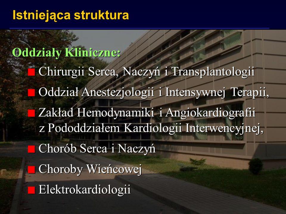 Istniejąca struktura Oddziały Kliniczne: Chirurgii Serca, Naczyń i Transplantologii Chirurgii Serca, Naczyń i Transplantologii Oddział Anestezjologii