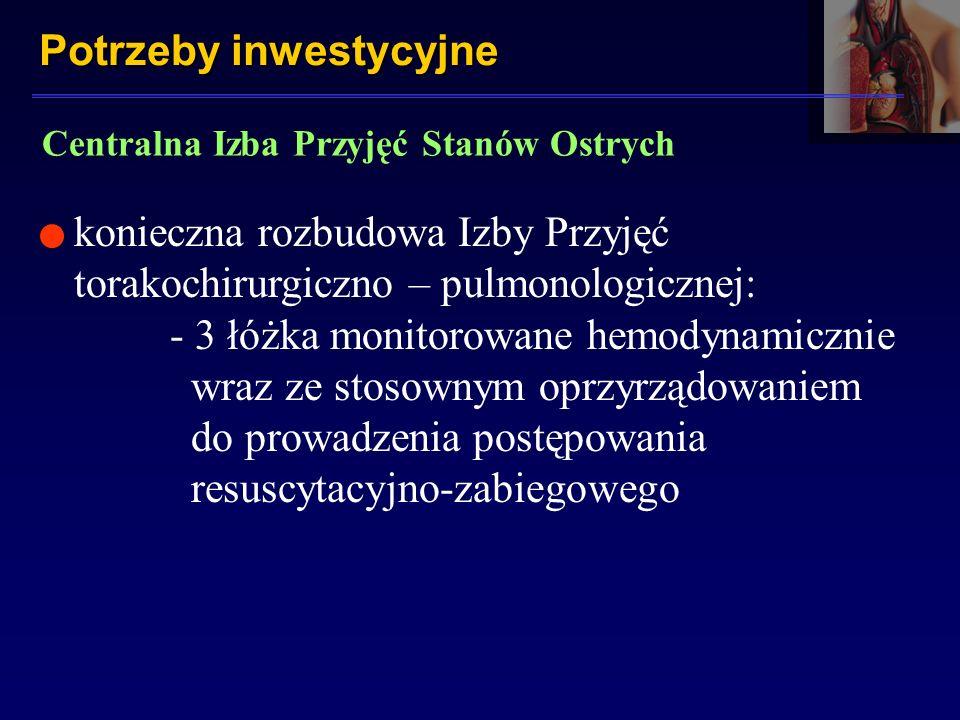 Potrzeby inwestycyjne konieczna rozbudowa Izby Przyjęć torakochirurgiczno – pulmonologicznej: - 3 łóżka monitorowane hemodynamicznie wraz ze stosownym