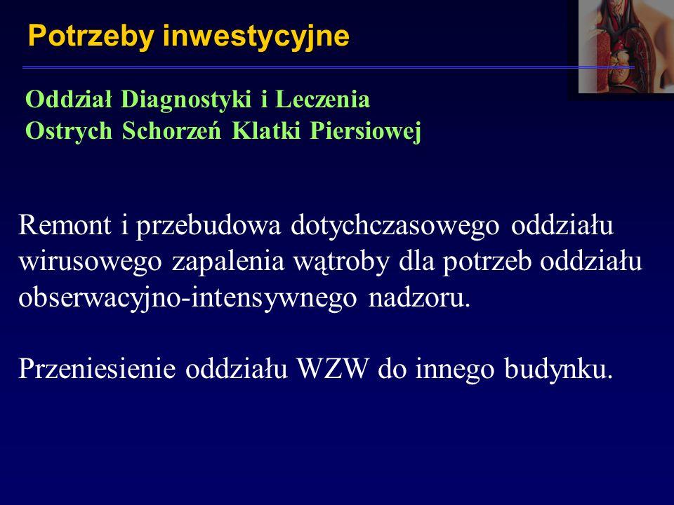 Remont i przebudowa dotychczasowego oddziału wirusowego zapalenia wątroby dla potrzeb oddziału obserwacyjno-intensywnego nadzoru. Przeniesienie oddzia