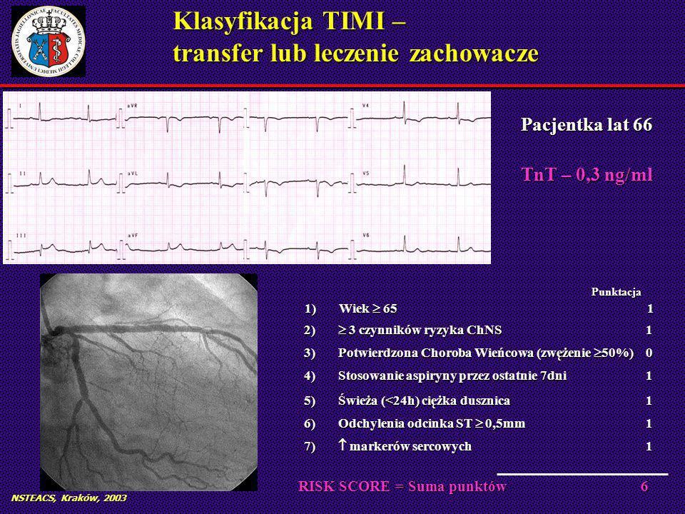 NSTEACS, Kraków, 2003 Punktacja 1)Wiek 651 2) 3 czynników ryzyka ChNS1 3)Potwierdzona Choroba Wieńcowa (zwężenie 50%)0 4)Stosowanie aspiryny przez ostatnie 7dni1 5)Świeża (<24h) ciężka dusznica1 6)Odchylenia odcinka ST 0,5mm1 7) markerów sercowych1 RISK SCORE = Suma punktów6 Pacjentka lat 66 TnT – 0,3 ng/ml Klasyfikacja TIMI – transfer lub leczenie zachowacze