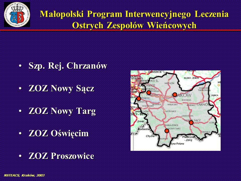 NSTEACS, Kraków, 2003 Małopolski Program Interwencyjnego Leczenia Ostrych Zespołów Wieńcowych Szp.