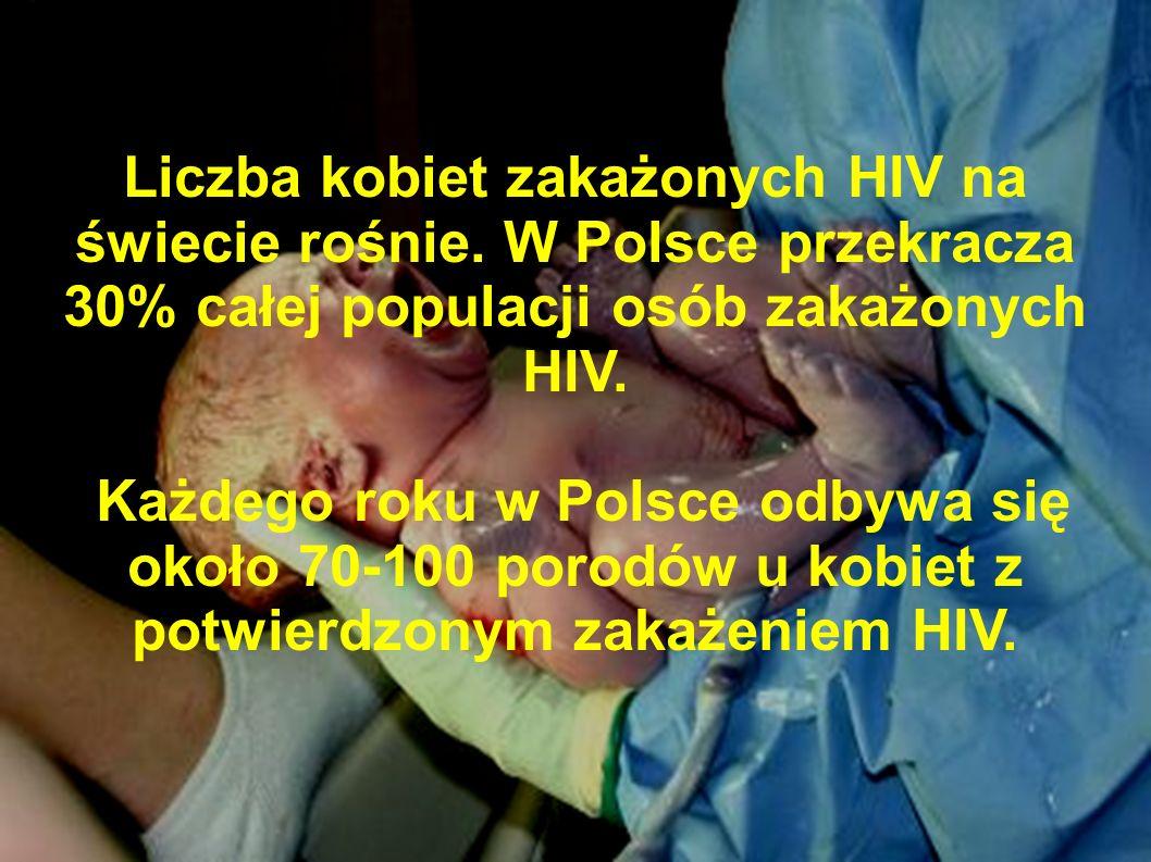Liczba kobiet zakażonych HIV na świecie rośnie. W Polsce przekracza 30% całej populacji osób zakażonych HIV. Każdego roku w Polsce odbywa się około 70