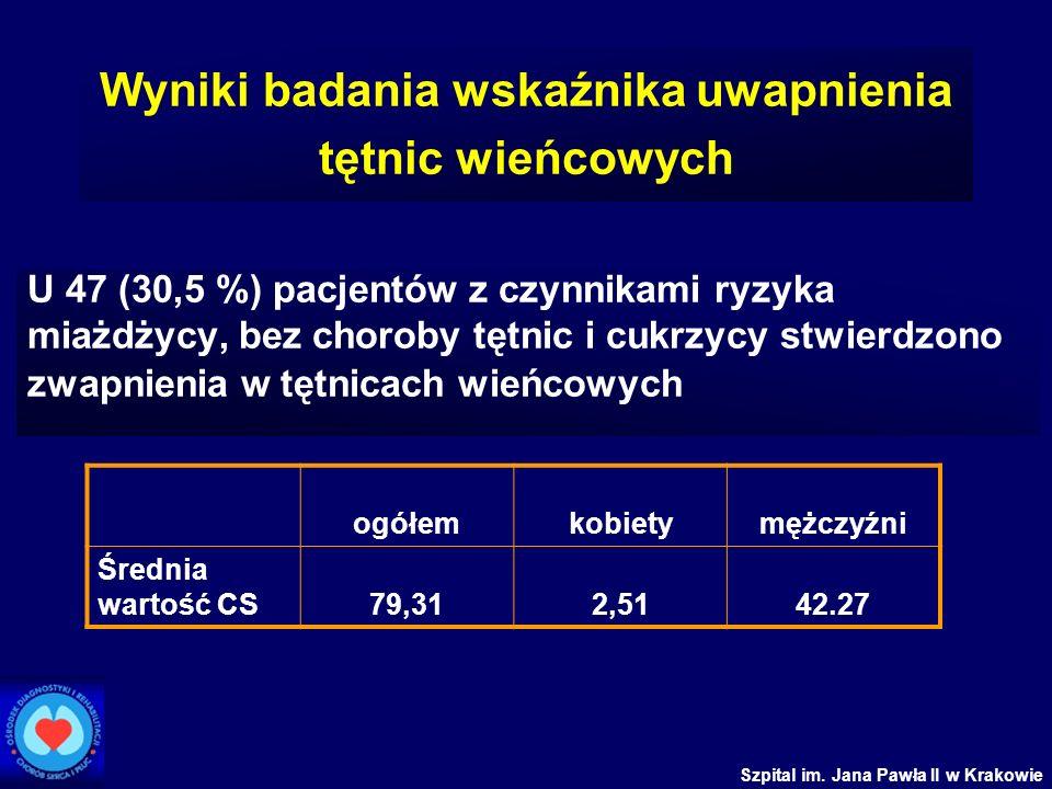 Szpital im. Jana Pawła II w Krakowie Wyniki badania wskaźnika uwapnienia tętnic wieńcowych U 47 (30,5 %) pacjentów z czynnikami ryzyka miażdżycy, bez