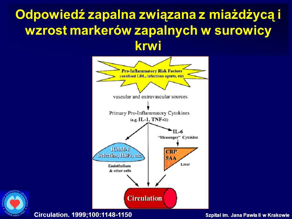Szpital im. Jana Pawła II w Krakowie Odpowiedź zapalna związana z miażdżycą i wzrost markerów zapalnych w surowicy krwi Circulation. 1999;100:1148-115