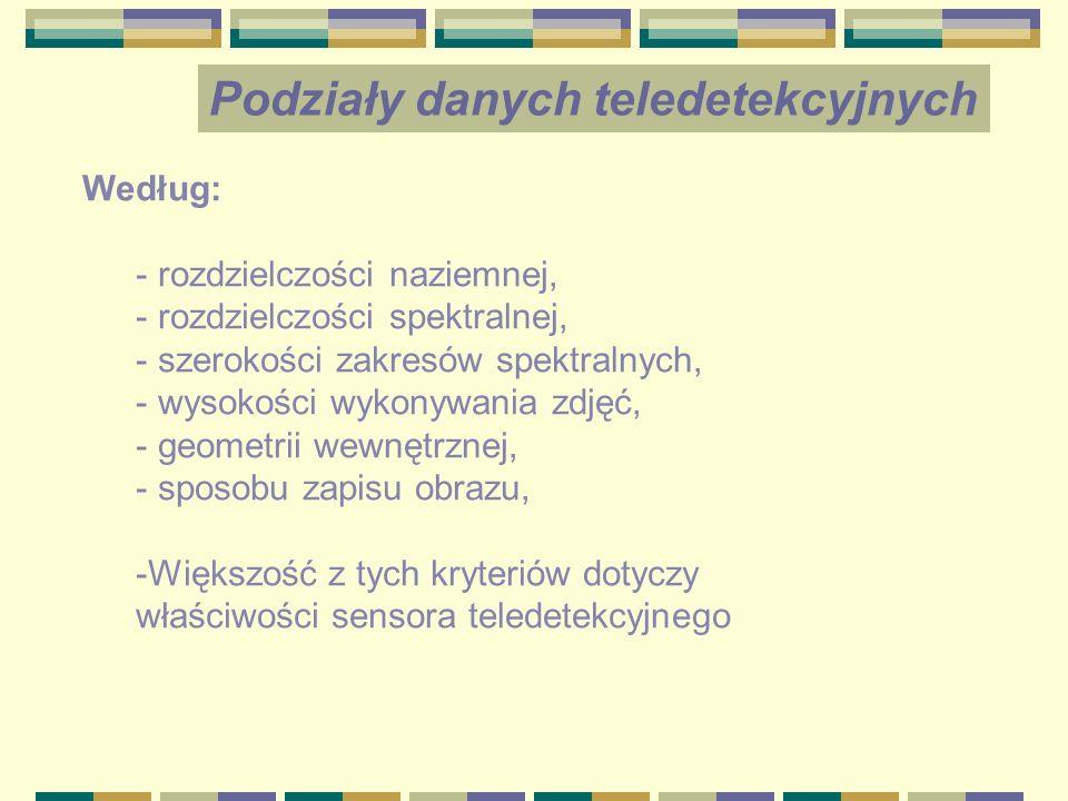 Podziały danych teledetekcyjnych Według: - rozdzielczości naziemnej, - rozdzielczości spektralnej, - szerokości zakresów spektralnych, - wysokości wyk