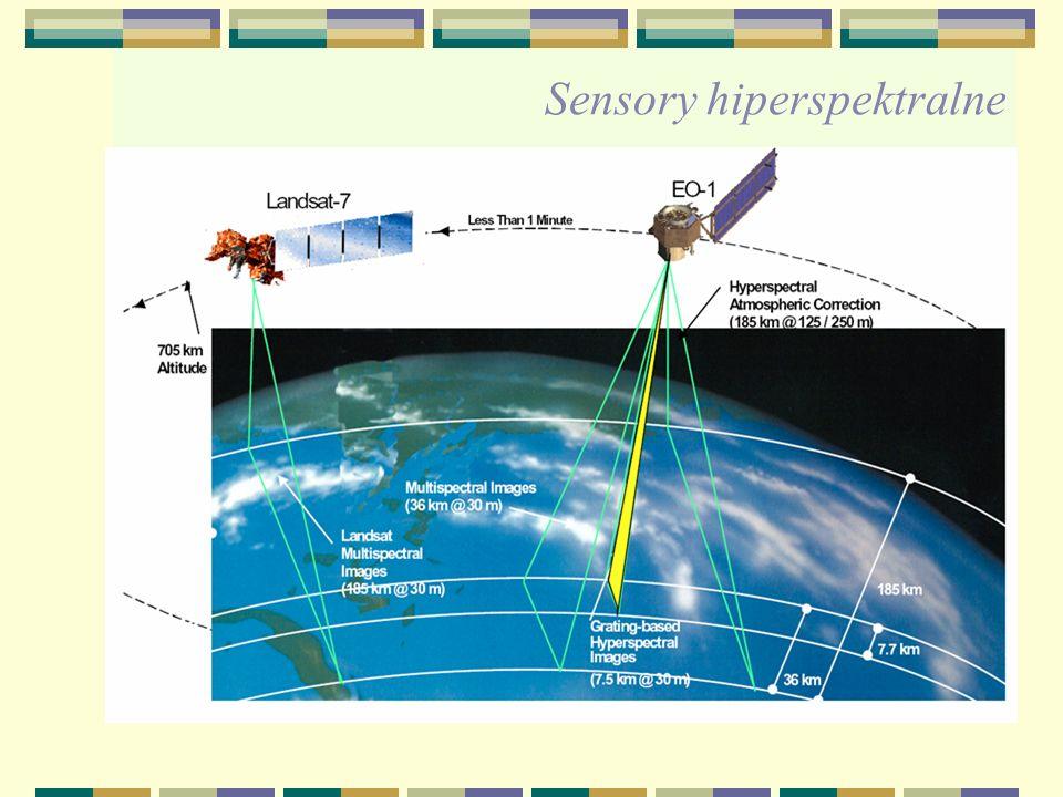 Sensory hiperspektralne