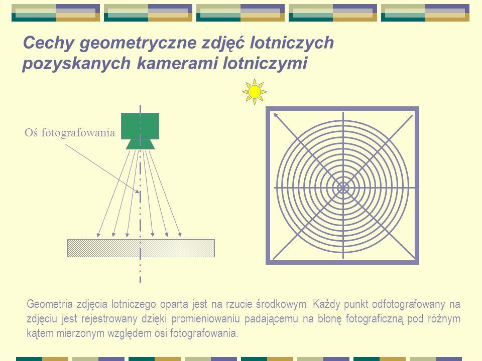 Cechy geometryczne zdjęć lotniczych pozyskanych kamerami lotniczymi Oś fotografowania Geometria zdjęcia lotniczego oparta jest na rzucie środkowym. Ka