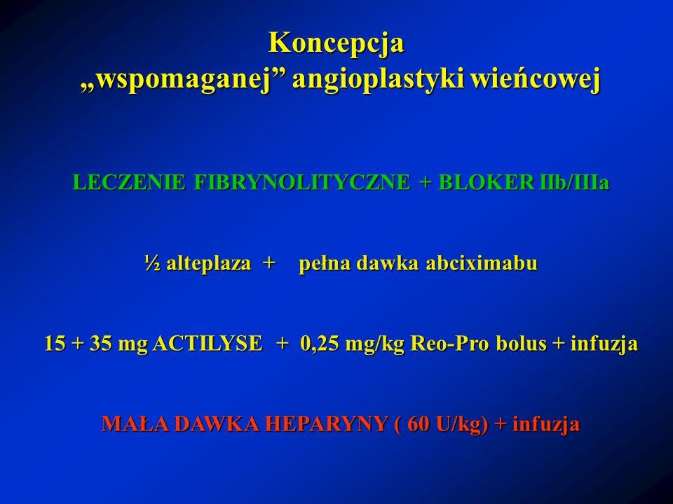 Koncepcja wspomaganej angioplastyki wieńcowej LECZENIE FIBRYNOLITYCZNE + BLOKER IIb/IIIa ½ alteplaza + pełna dawka abciximabu 15 + 35 mg ACTILYSE + 0,