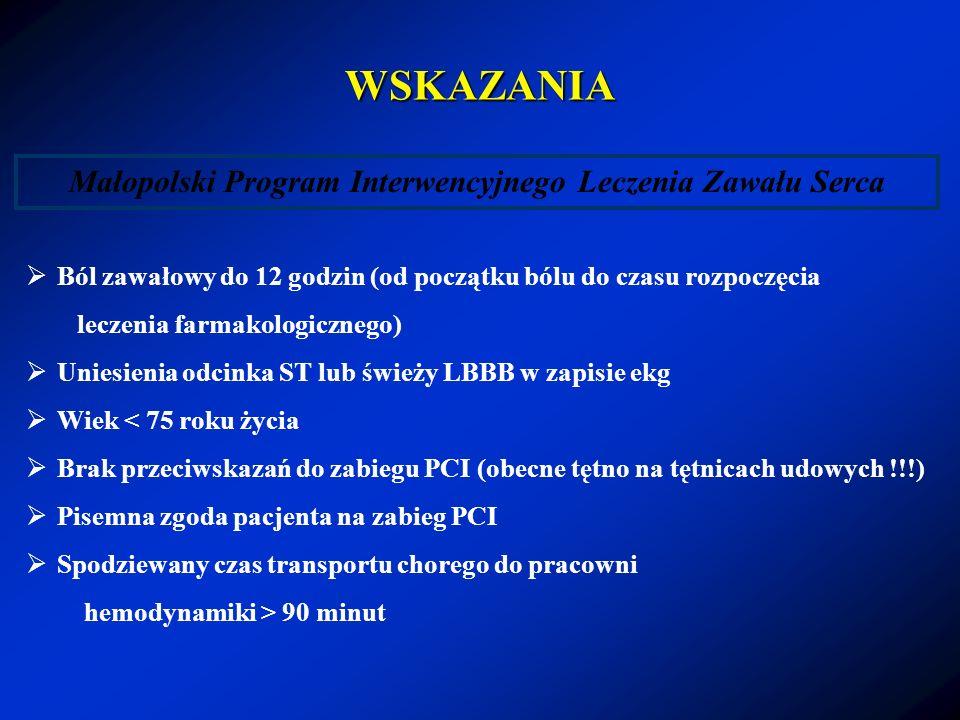 II I II I Zone – I <90minPrimary PCI + Gp IIb/IIIa Zone– II >90min 1 / 2 Actilyse + ReoPro The Krakow Experience Interventional Treatment of Acute MI 3 millions people