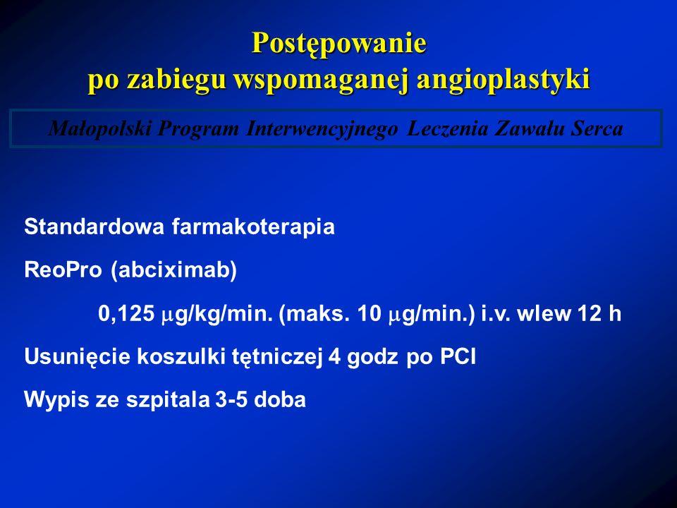 Standardowa farmakoterapia ReoPro (abciximab) 0,125 g/kg/min. (maks. 10 g/min.) i.v. wlew 12 h Usunięcie koszulki tętniczej 4 godz po PCI Wypis ze szp