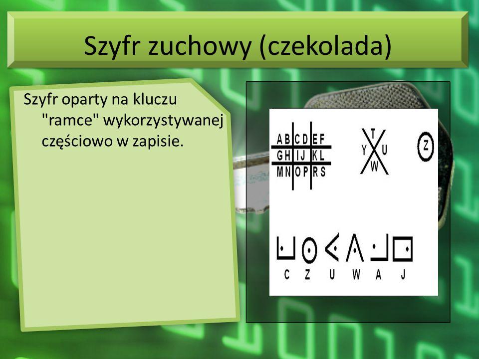 Szyfr ułamkowy Polega na zapisaniu liter w postaci ułamków.
