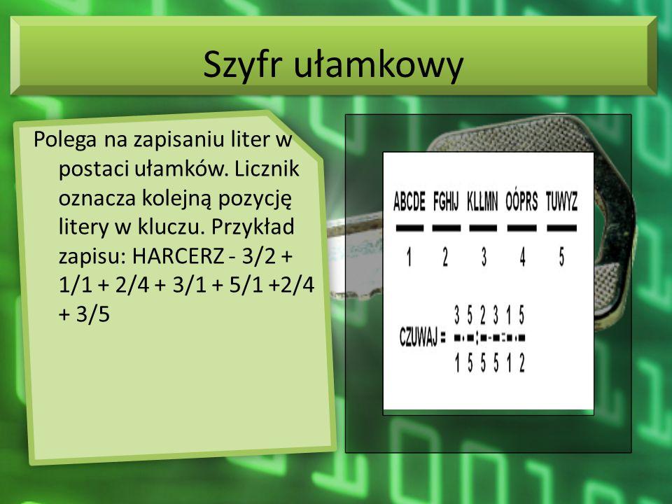 Szyfr ułamkowy Polega na zapisaniu liter w postaci ułamków. Licznik oznacza kolejną pozycję litery w kluczu. Przykład zapisu: HARCERZ - 3/2 + 1/1 + 2/