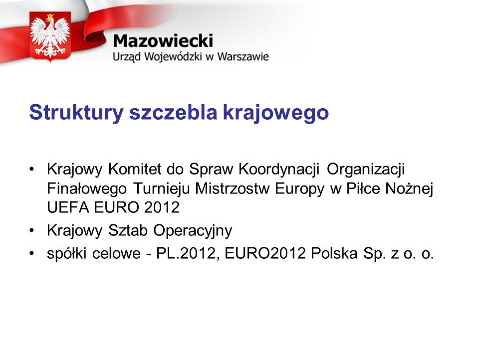 Struktury szczebla krajowego Krajowy Komitet do Spraw Koordynacji Organizacji Finałowego Turnieju Mistrzostw Europy w Piłce Nożnej UEFA EURO 2012 Krajowy Sztab Operacyjny spółki celowe - PL.2012, EURO2012 Polska Sp.