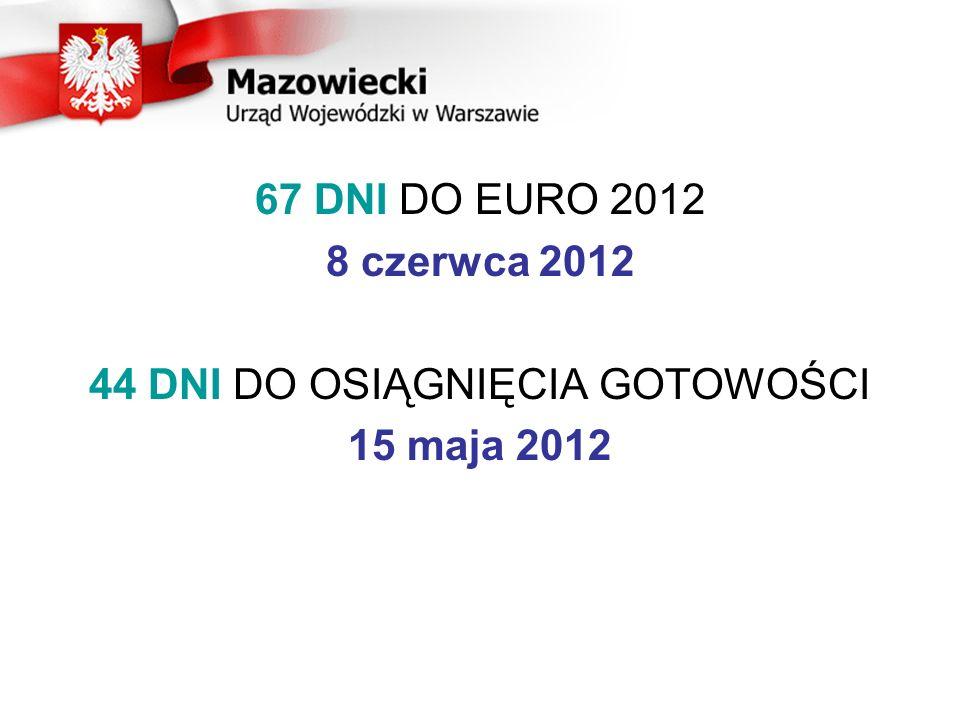 67 DNI DO EURO 2012 8 czerwca 2012 44 DNI DO OSIĄGNIĘCIA GOTOWOŚCI 15 maja 2012