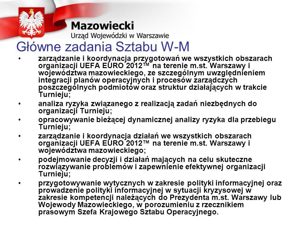 Główne zadania Sztabu W-M zarządzanie i koordynacja przygotowań we wszystkich obszarach organizacji UEFA EURO 2012 na terenie m.st.