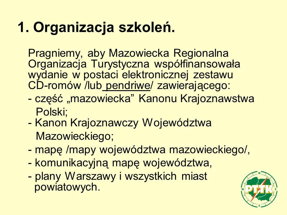 1. Organizacja szkoleń.