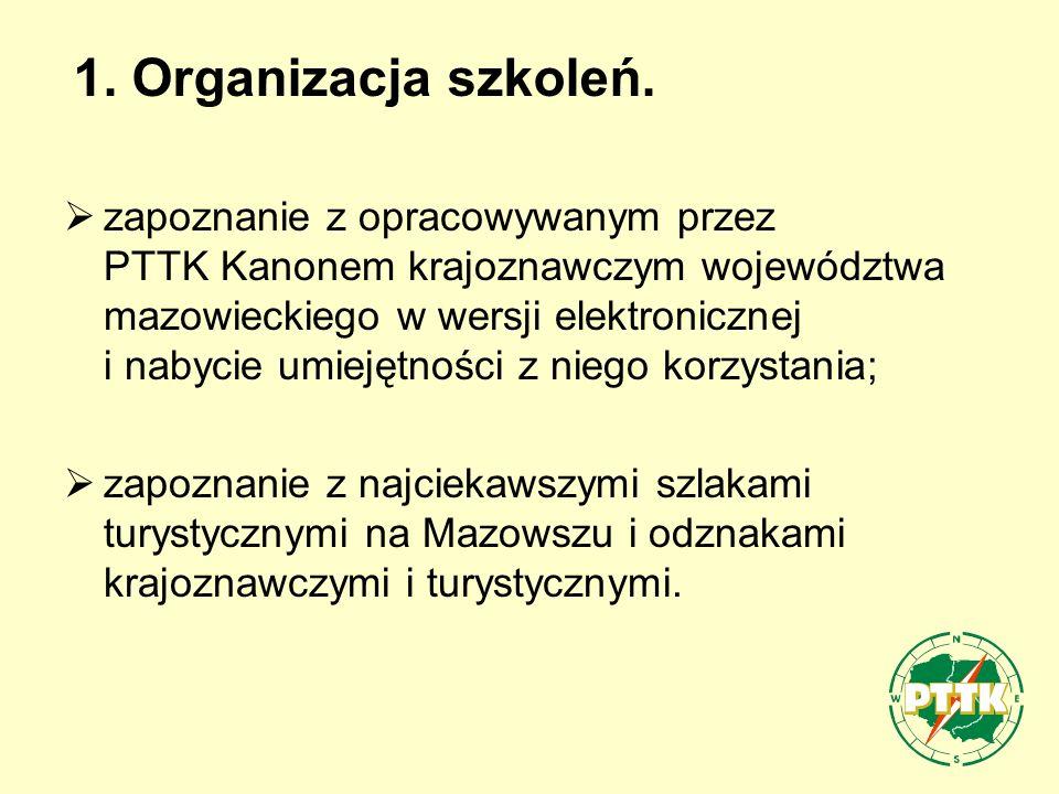 Na czym polega sens przygotowania i przedstawienia Kanonu Krajoznawczego Województwa Mazowieckiego.