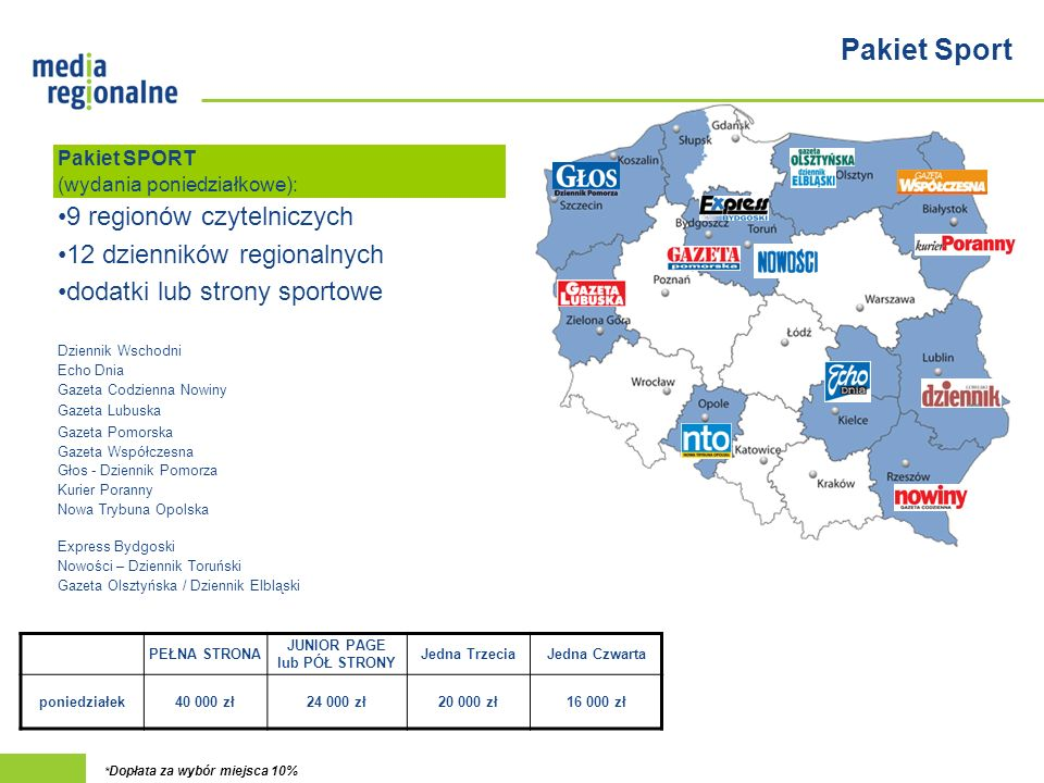 Pakiet SPORT – sprzedaż i czytelnictwo Prezentacja; Dane: PBC General, Millward Brown SMG/KRC, CDT poniedziałek; I-VI.2009; TG: mężczyźni; N=12 049 ZKDP: rozp.