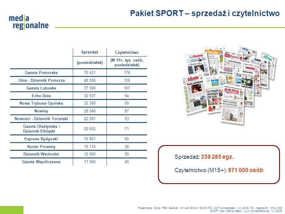 Pakiet SPORT – sprzedaż i czytelnictwo Prezentacja; Dane: PBC General, Millward Brown SMG/KRC, CDT poniedziałek; I-VI.2009; TG: mężczyźni; N=12 049 ZK