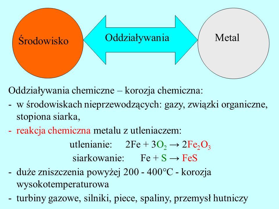 Metal Środowisko Oddziaływania Oddziaływania chemiczne – korozja chemiczna: -w środowiskach nieprzewodzących: gazy, związki organiczne, stopiona siark