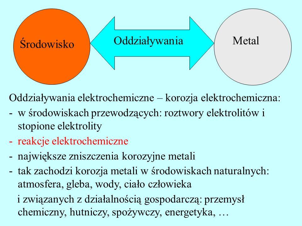 Metal Środowisko Oddziaływania Oddziaływania elektrochemiczne – korozja elektrochemiczna: -w środowiskach przewodzących: roztwory elektrolitów i stopi