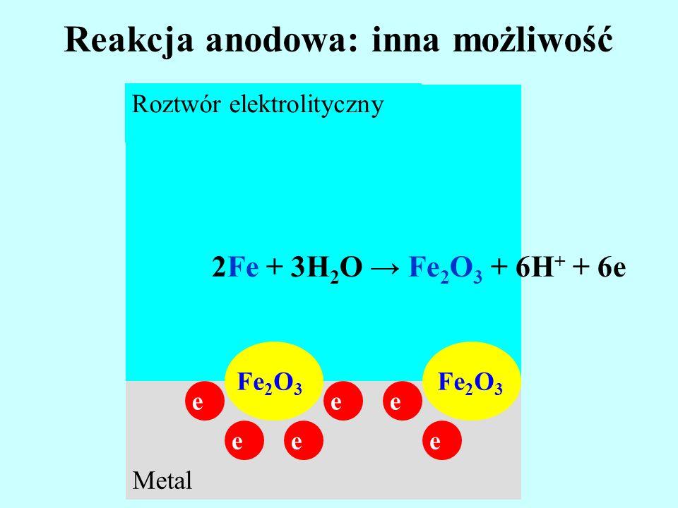 Reakcja anodowa: inna możliwość Roztwór elektrolityczny Metal Fe 2 O 3 e e e ee e 2Fe + 3H 2 O Fe 2 O 3 + 6H + + 6e Roztwór elektrolityczny