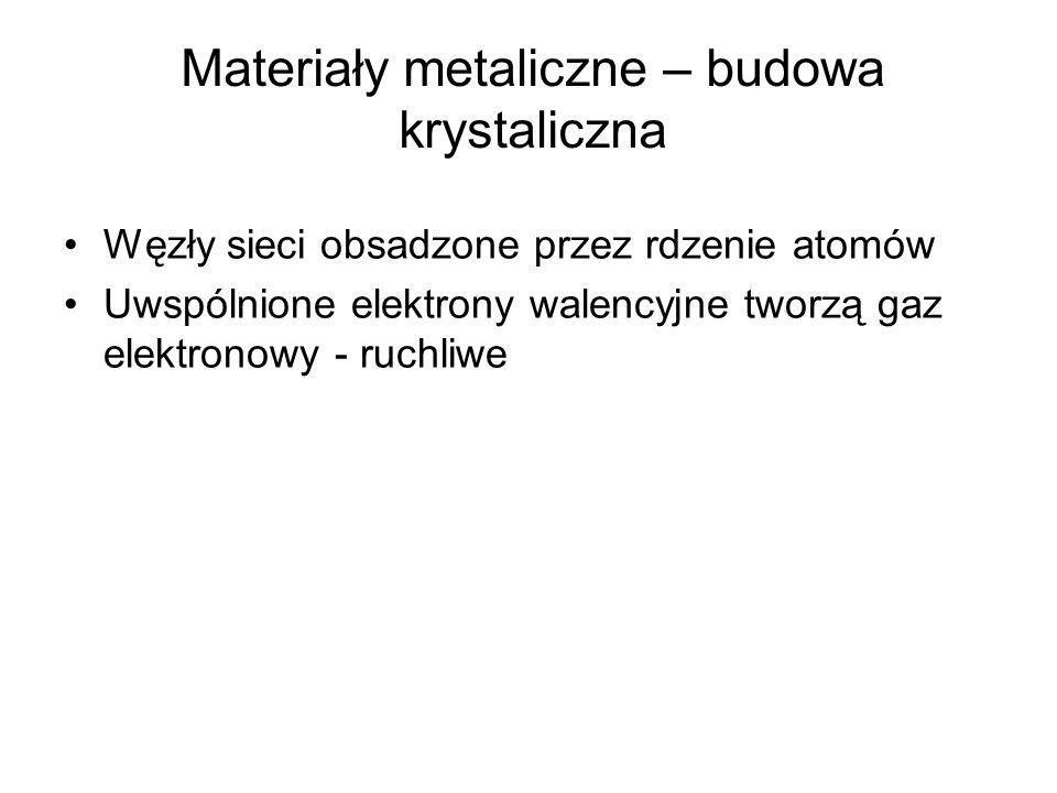 Materiały metaliczne – budowa krystaliczna Węzły sieci obsadzone przez rdzenie atomów Uwspólnione elektrony walencyjne tworzą gaz elektronowy - ruchli