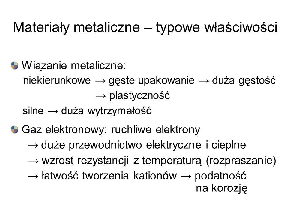 Materiały metaliczne – typowe właściwości Wiązanie metaliczne: niekierunkowe gęste upakowanie duża gęstość plastyczność silne duża wytrzymałość Gaz el