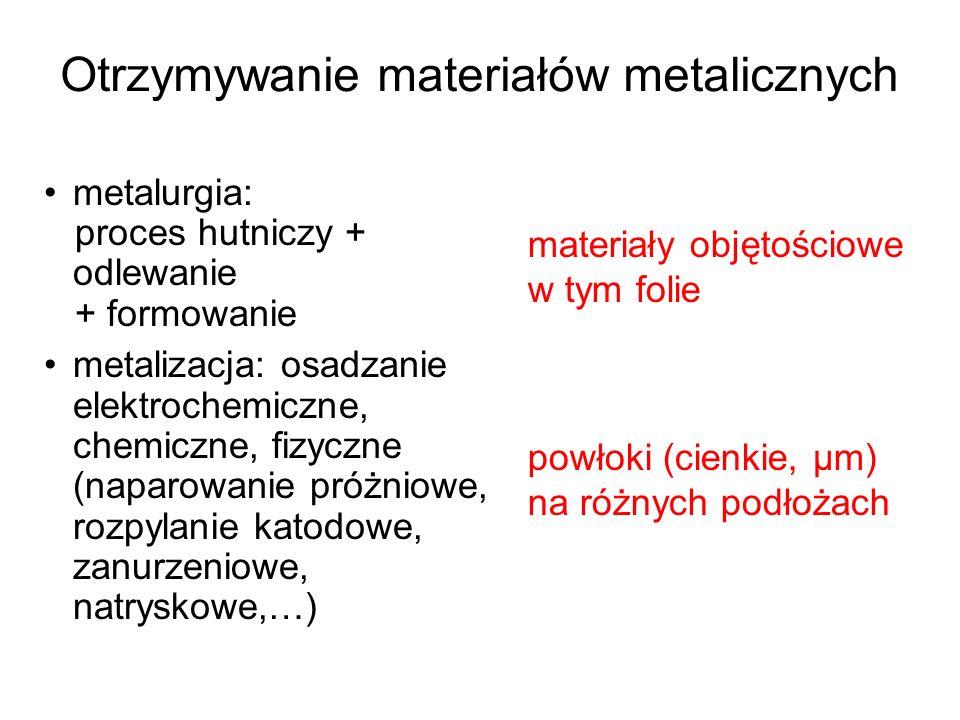 Otrzymywanie materiałów metalicznych metalurgia: proces hutniczy + odlewanie + formowanie metalizacja: osadzanie elektrochemiczne, chemiczne, fizyczne