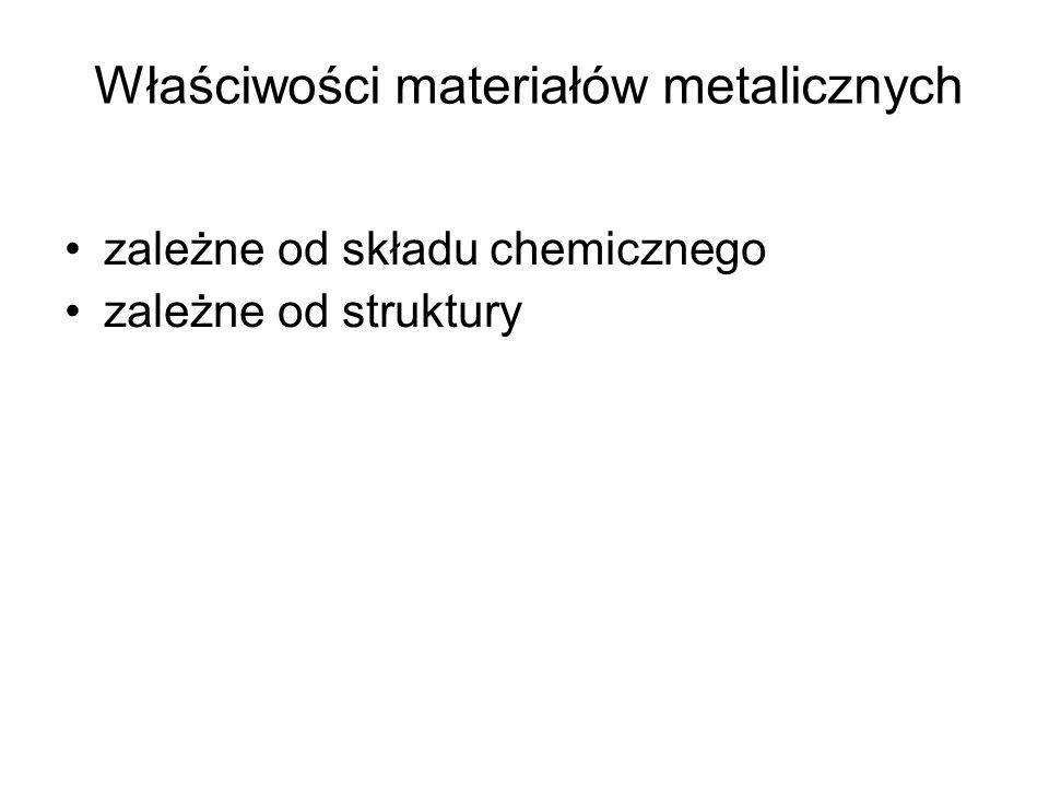 Właściwości materiałów metalicznych zależne od składu chemicznego zależne od struktury