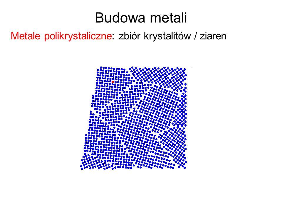 Budowa metali Metale polikrystaliczne: zbiór krystalitów / ziaren
