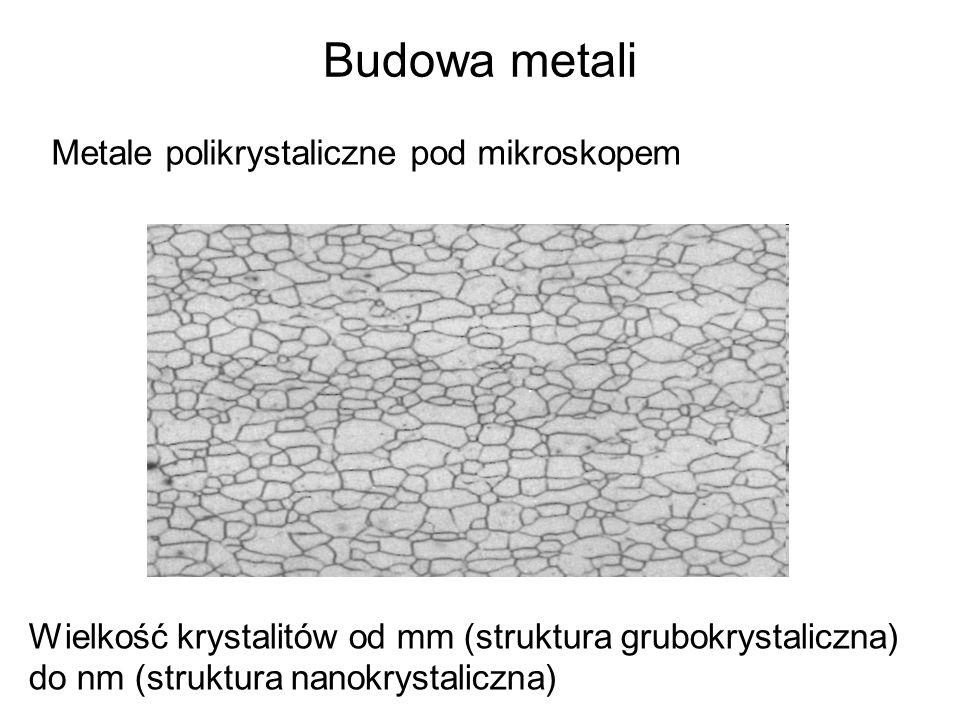 Budowa metali Metale polikrystaliczne pod mikroskopem Wielkość krystalitów od mm (struktura grubokrystaliczna) do nm (struktura nanokrystaliczna)