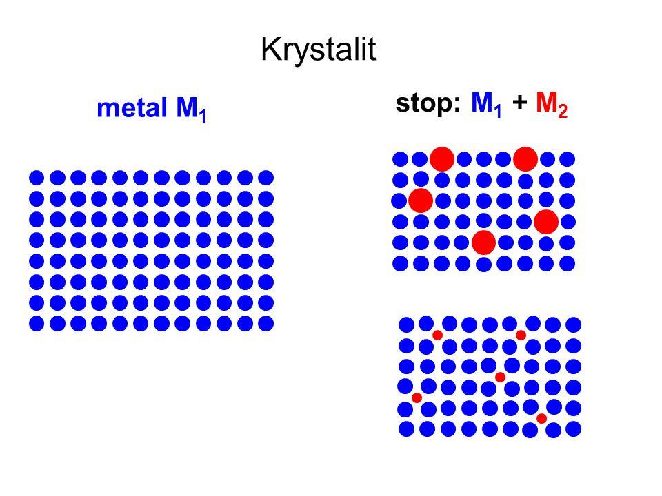 Krystalit metal M 1 stop: M 1 + M 2