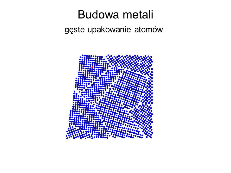 Budowa metali gęste upakowanie atomów