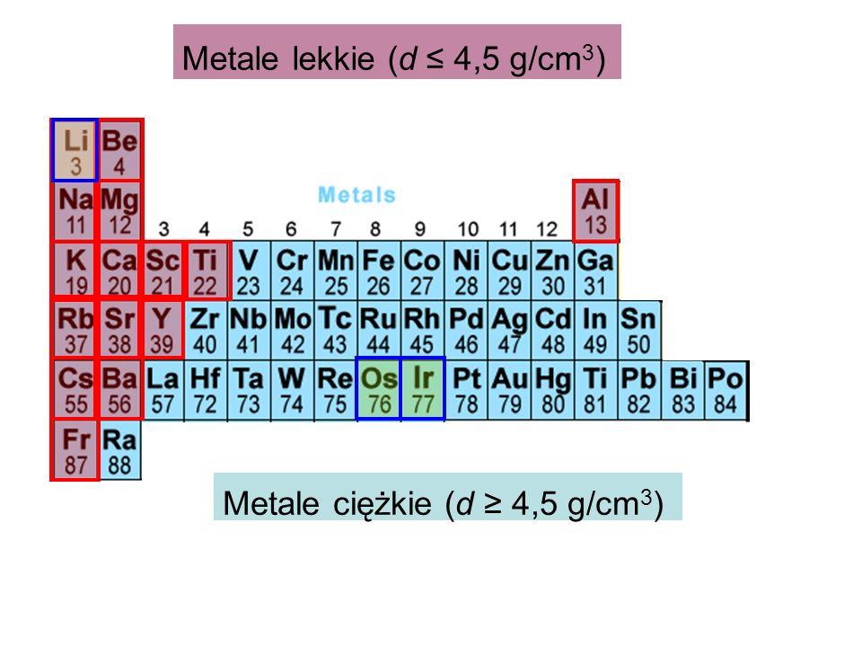 Metale lekkie (d 4,5 g/cm 3 ) Metale ciężkie (d 4,5 g/cm 3 )